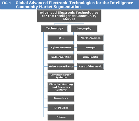 an analysis of the advancing technology in the modern world and the internet focus Persons using assistive technology might not be able to fully access information in this file for assistance, please send e-mail to: mmwrq@cdcgovtype 508 accommodation and the title of the report in the subject line of e-mail.