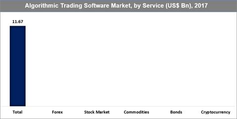 Forex algorithmic trading software