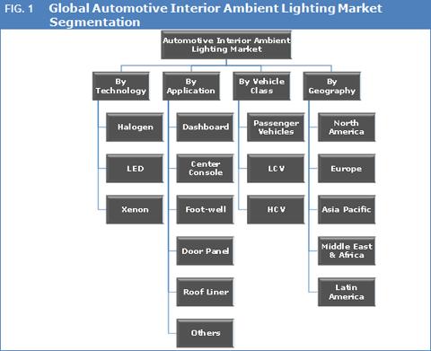 automotive report china automotive door panel Global automotive suppliers in china autonewscom automotive news • automotive news europe 1 a p suzhou ltd suzhou, jiangsu heat treatment services.