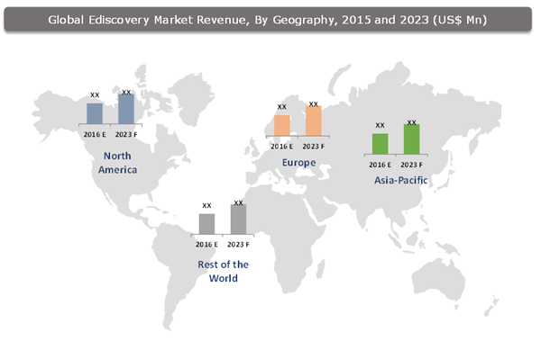 EDiscovery Market Size Share Trend Growth And Forecast To - Ediscovery data map