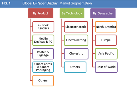 e paper display E paper display, wholesale various high quality e paper display products from global e paper display suppliers and e paper display factory,importer,exporter at.