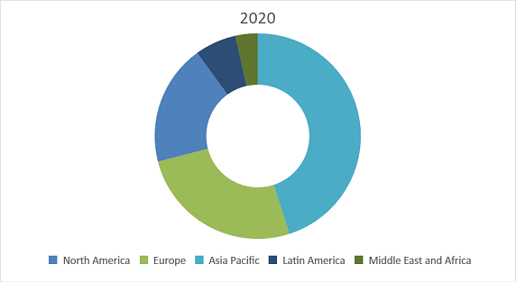 Hypoallergenic Infant Formula For CMPA Market by Region