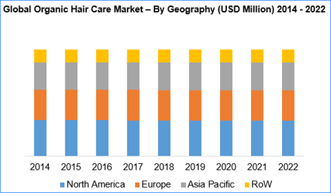 2023 forecast china baby care products 2018-6-22 the consumer skin care devices report also  the report examines the most recent trends, pipeline products and  opportunities and forecast to 2023.