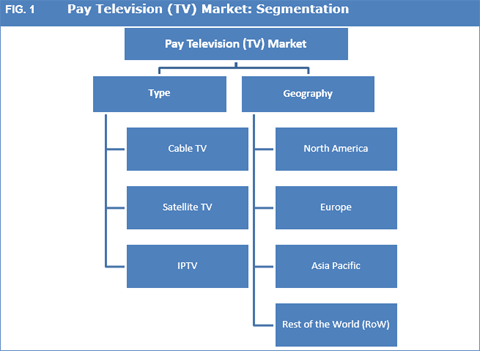 Speaking, would cable tv market penetration magnificent idea