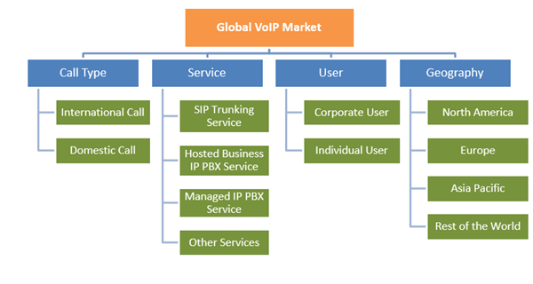 ieee research papers on voip A collection of ieee conference papers mentor intellectual property fpga wt cheng, s sunter, mentor graphics, yf chou, dm kwai, ind tech research inst.